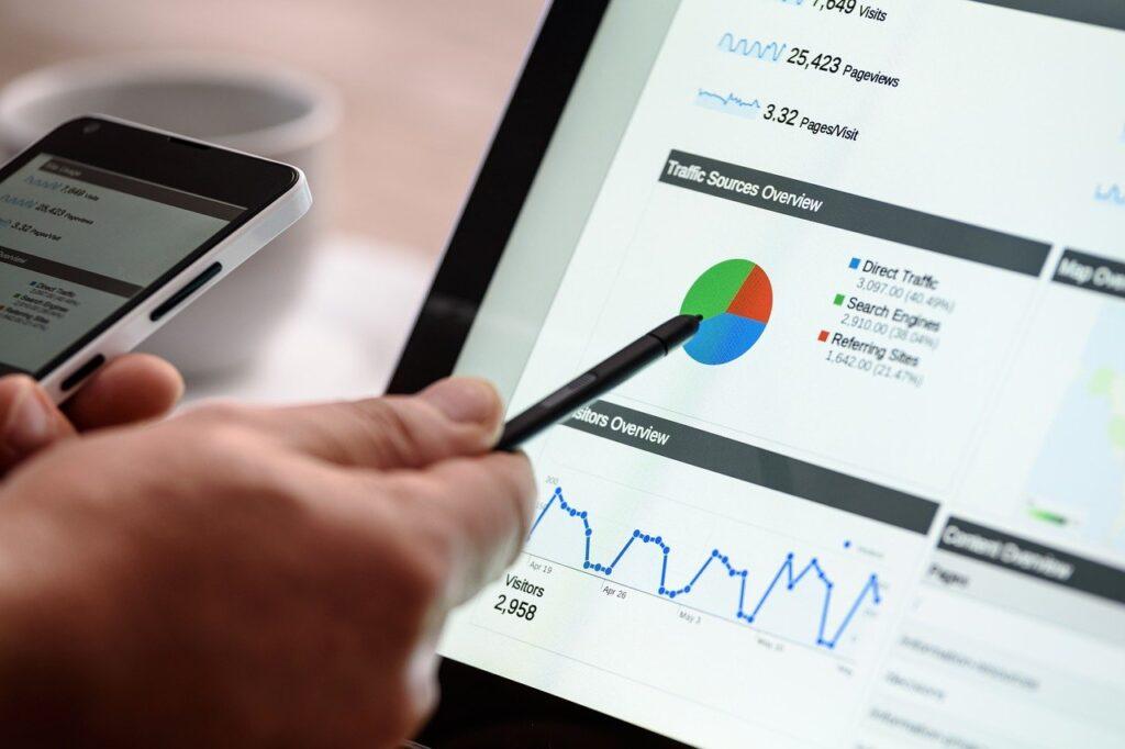 PPC Pay Per Clickdigital marketing, seo, google